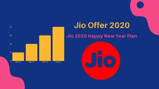 New Jio Offer 2020
