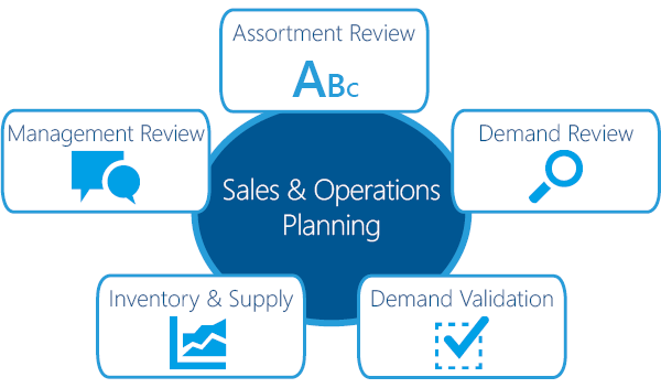 tips for sales and operations planning